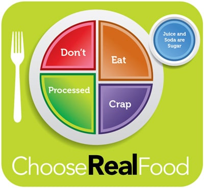 Plan de comidas simple