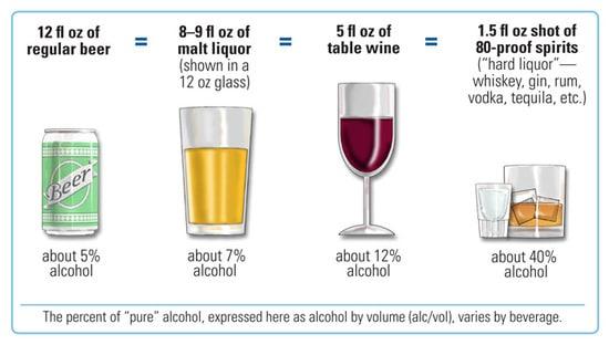 Bebida estándar